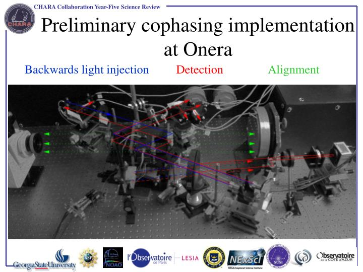 Preliminary cophasing implementation at Onera