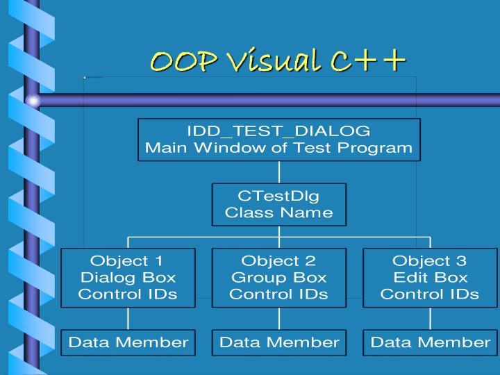OOP Visual C++