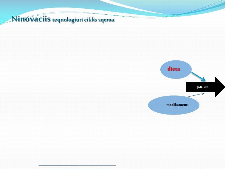 Ninovaciis