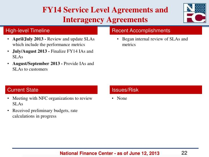 FY14 Service Level Agreements and