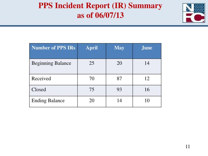 PPS Incident Report (IR) Summary