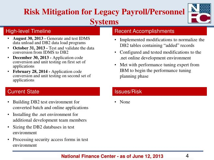Risk Mitigation for Legacy Payroll/Personnel