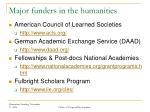 major funders in the humanities