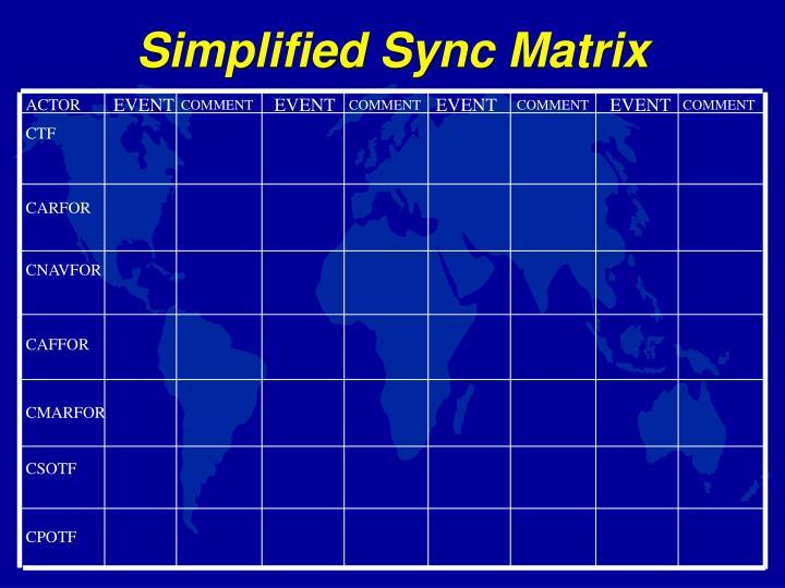 Simplified Sync Matrix