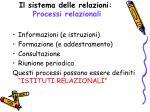 il sistema delle relazioni processi relazionali