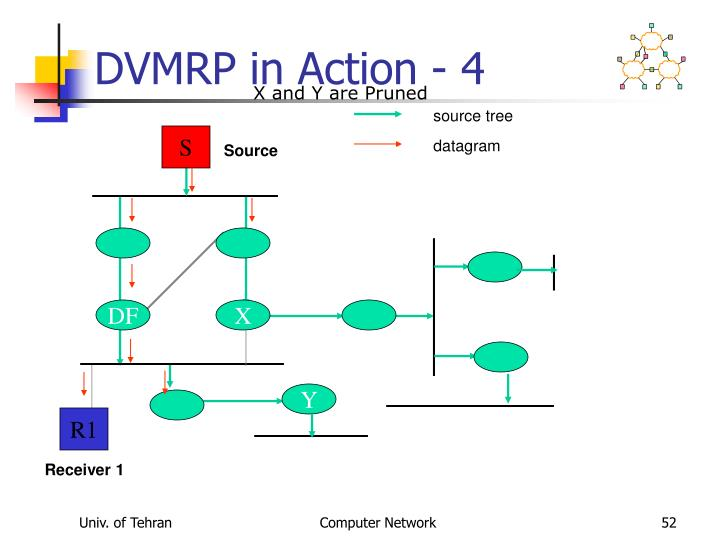 DVMRP in Action - 4