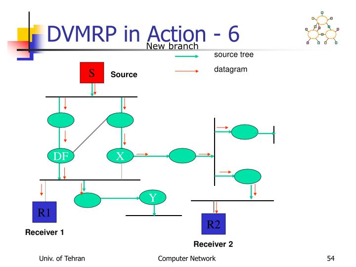 DVMRP in Action - 6