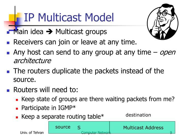 IP Multicast Model
