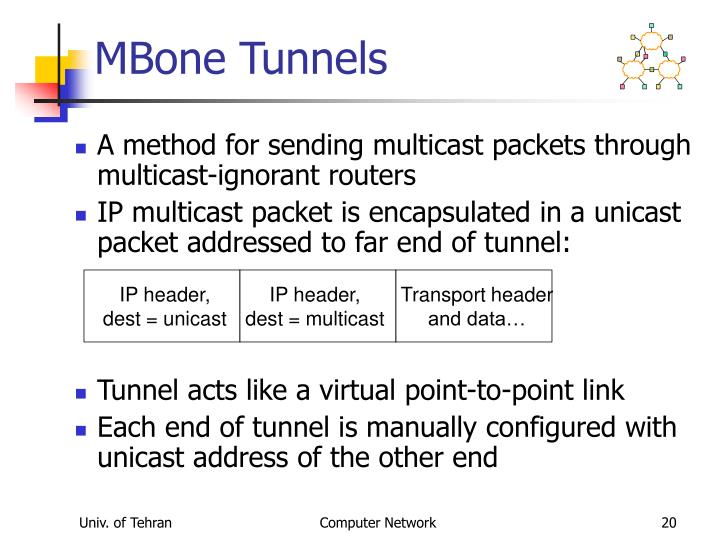 MBone Tunnels