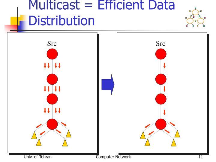 Multicast =