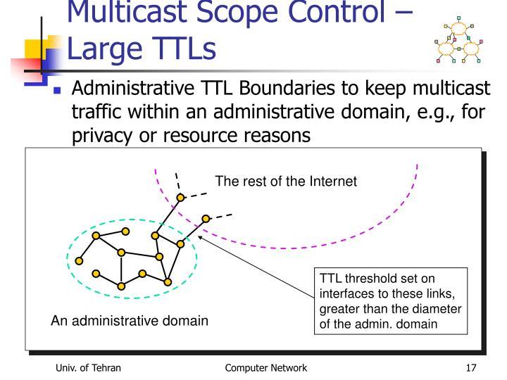 Multicast Scope Control – Large TTLs