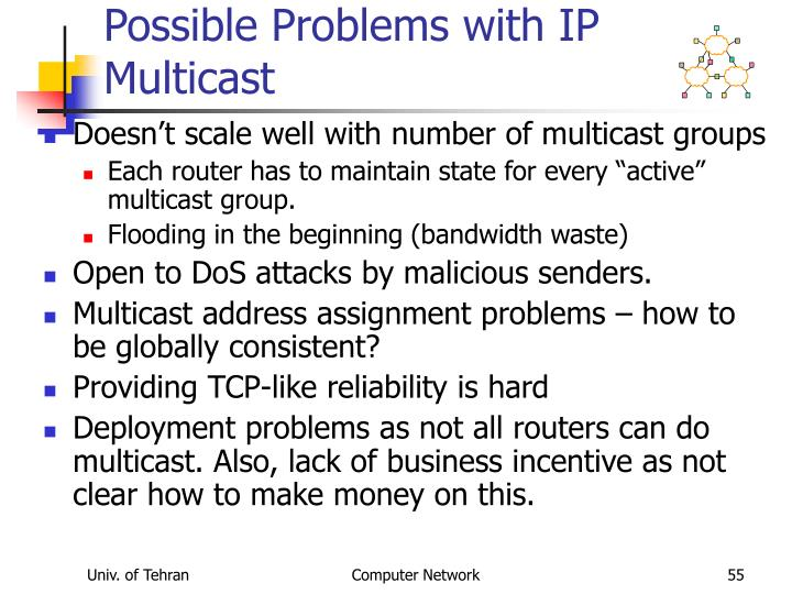 Possible Problems with IP Multicast