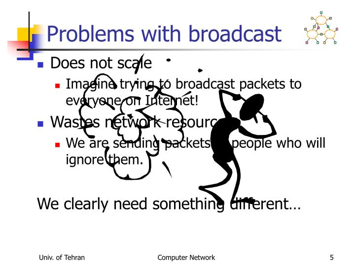 Problems with broadcast
