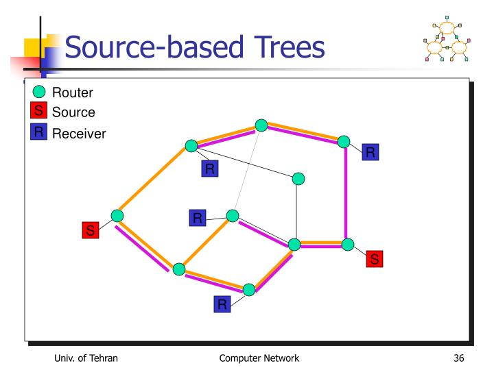 Source-based Trees