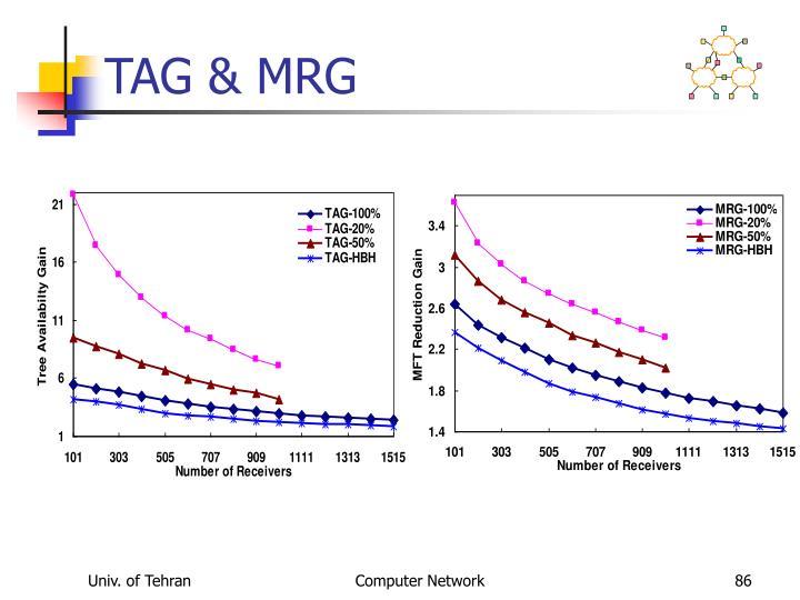 TAG & MRG
