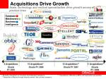 acquisitions drive growth1