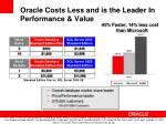 oracle costs less and is the leader in performance value