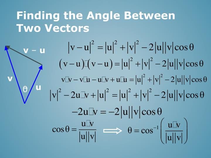 Finding the Angle Between