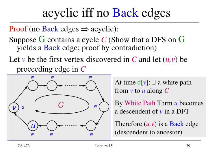 acyclic iff no