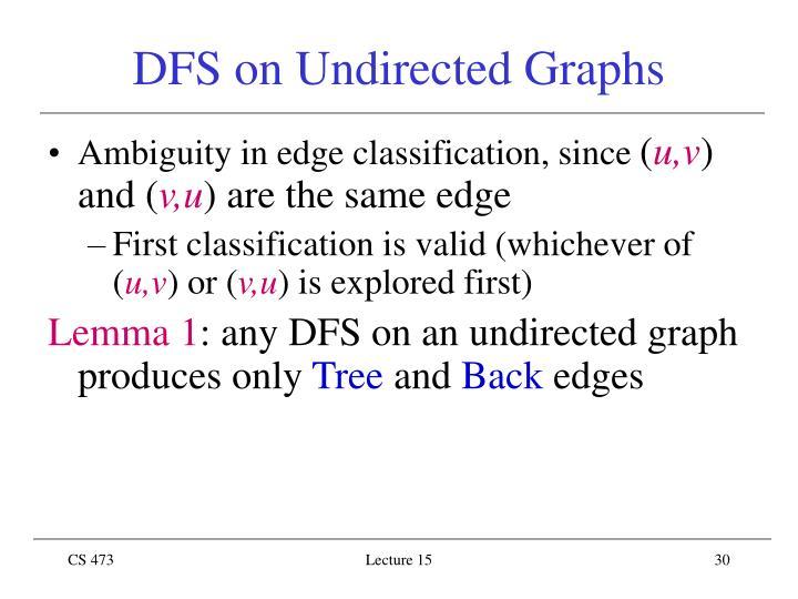 DFS on Undirected Graphs