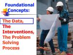 foundational concepts the data the interventions the problem solving process