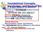 foundational concepts vocabulary and tools of rti