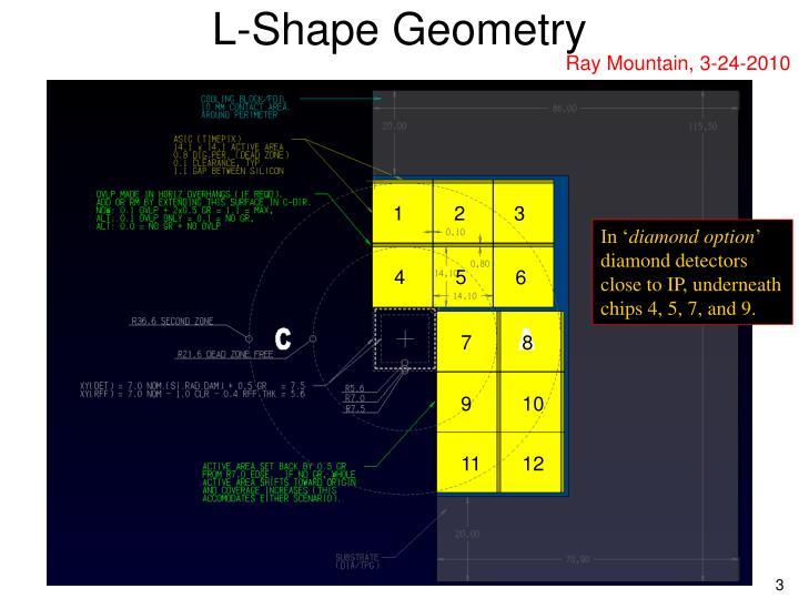 L shape geometry