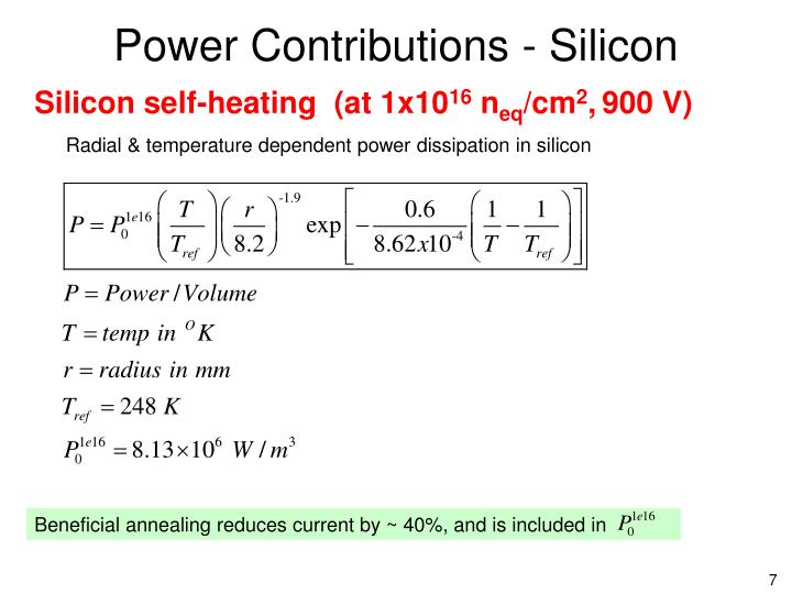 Power Contributions - Silicon