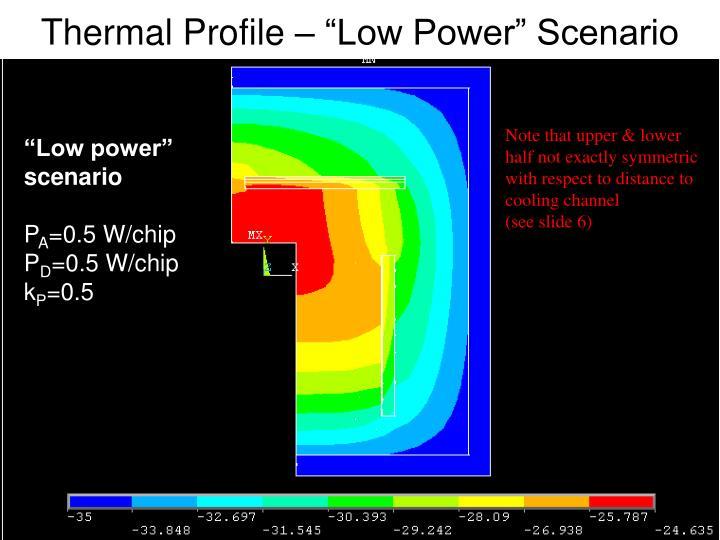 "Thermal Profile – ""Low Power"" Scenario"