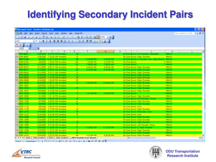 Identifying Secondary Incident Pairs