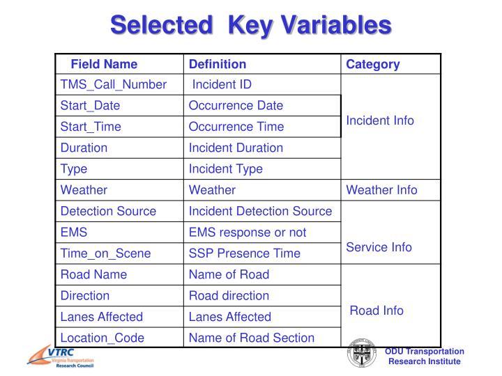 Selected  Key Variables