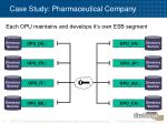 case study pharmaceutical company1
