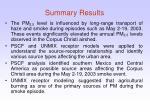 summary results1