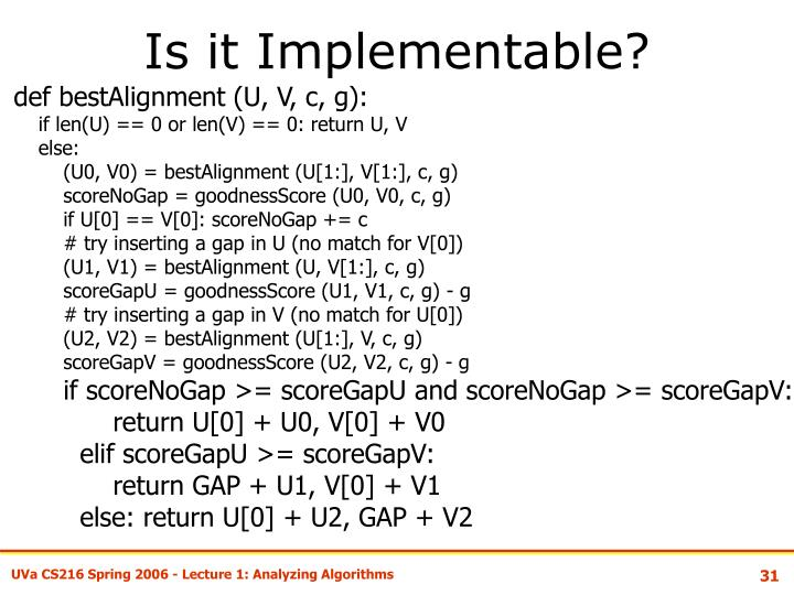 Is it Implementable?