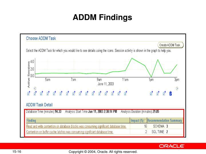 ADDM Findings