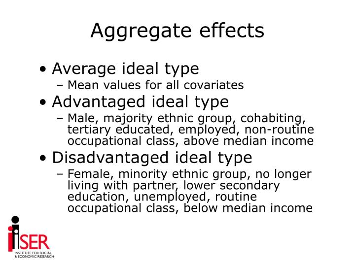 Aggregate effects