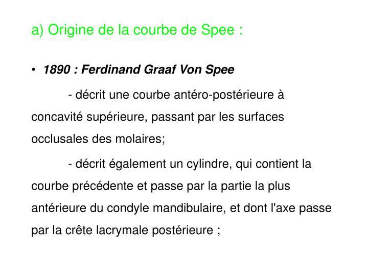 a) Origine de la courbe de Spee :