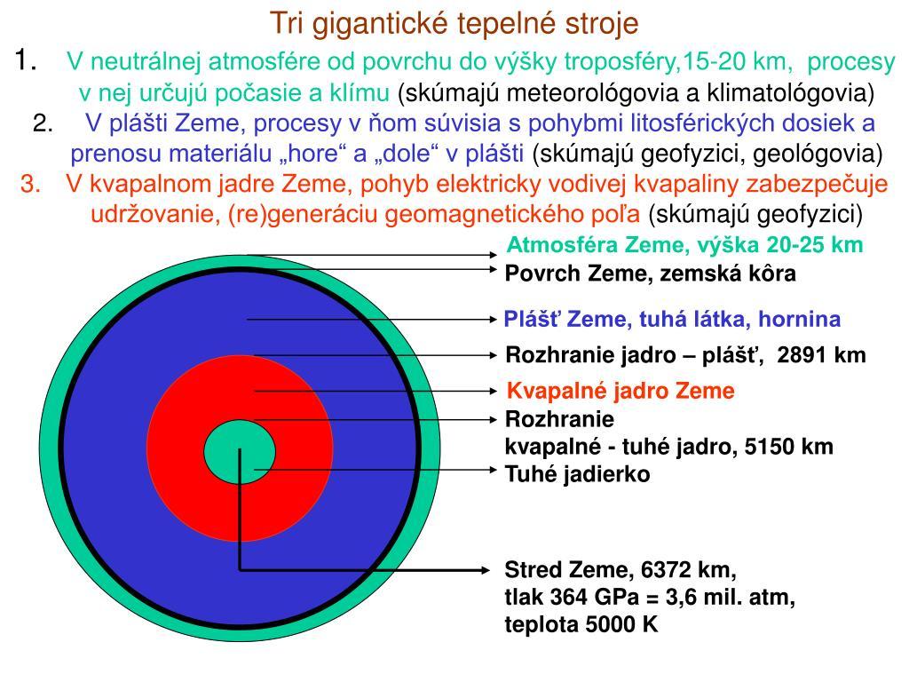 Zoznamka Tifa