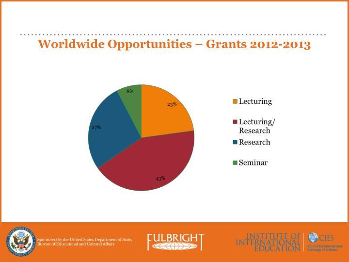 Worldwide Opportunities – Grants 2012-2013