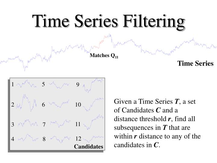 Time Series Filtering