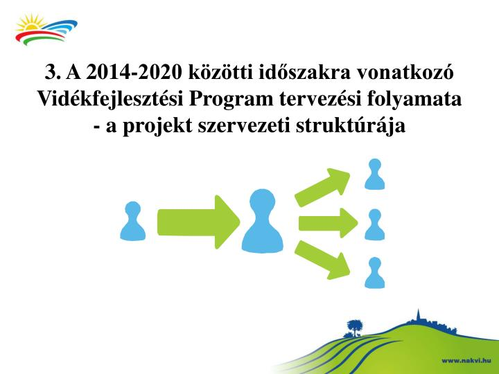 3. A 2014-2020 közötti időszakra vonatkozó Vidékfejlesztési Program tervezési folyamata