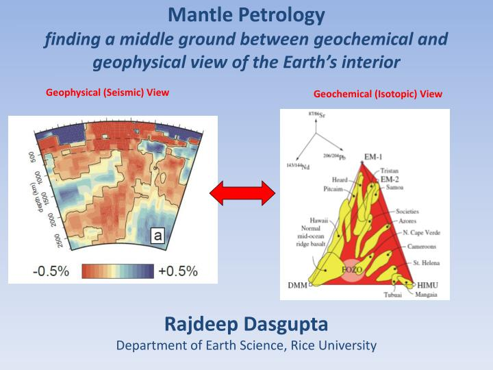 Geophysical (Seismic) View