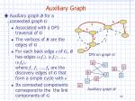 auxiliary graph