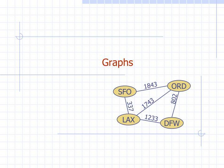 graphs n.