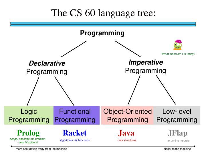 The CS 60 language tree: