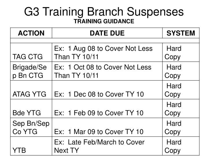 G3 Training Branch Suspenses