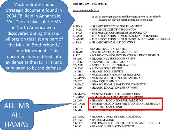 Muslim Brotherhood Strategic document found in 2004 FBI Raid in Annandale, VA.  The archives of the MB in North America were discovered during this raid.  All orgs on this list are part of the Muslim Brotherhood /