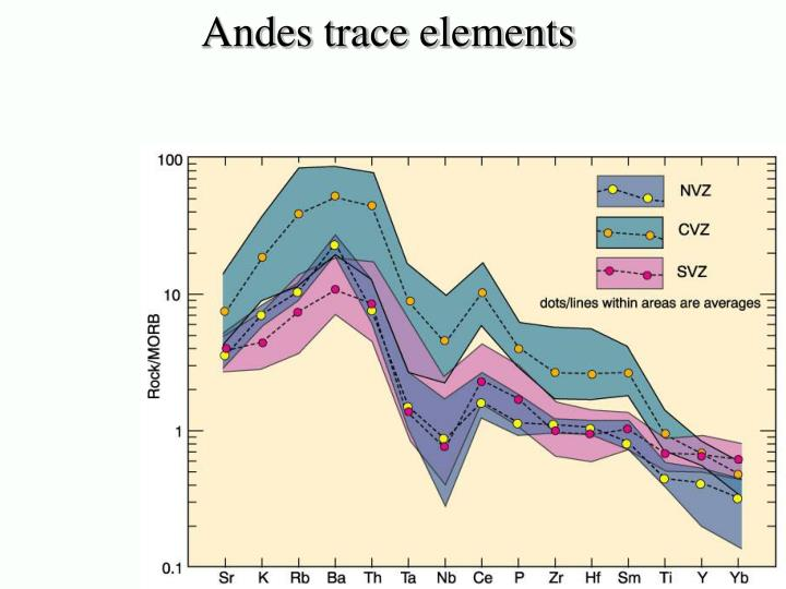 Andes trace elements