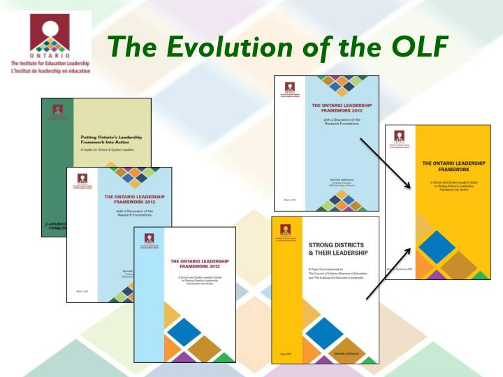 The evolution of the olf