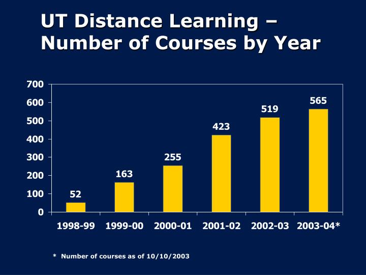 UT Distance Learning –